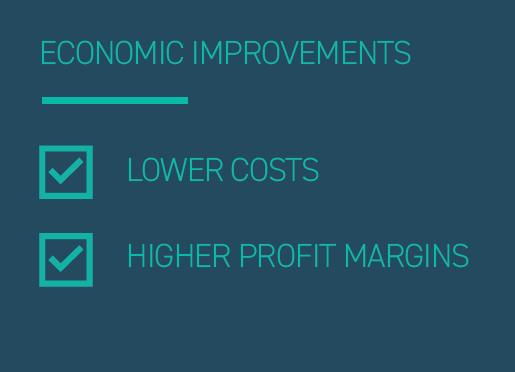 Economic Improvements